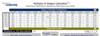 service multiple of wages calculator