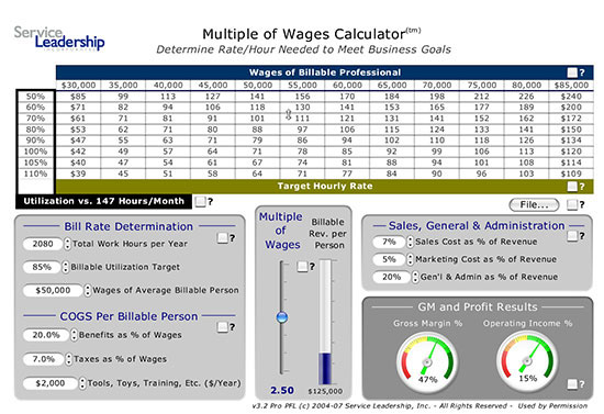 service multiple of wages calculator an